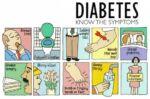 Diabetes gyógyulás 2 hét, 1 hónap alatt